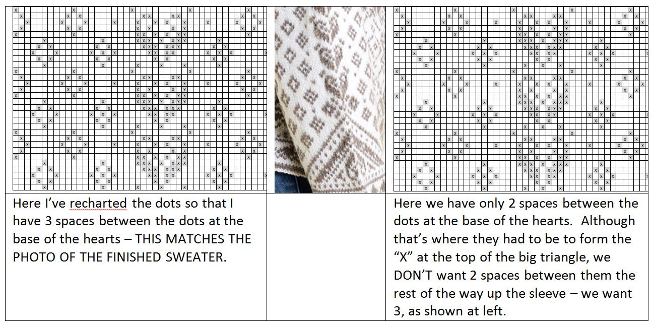 Knitting Pattern Diagrams : Two Strands Norwegian and Fair Isle Knitting Page 2