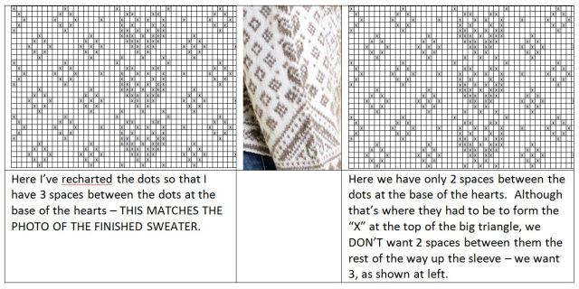 Error in Rev-1 of Dale Peace sweater knitting pattern